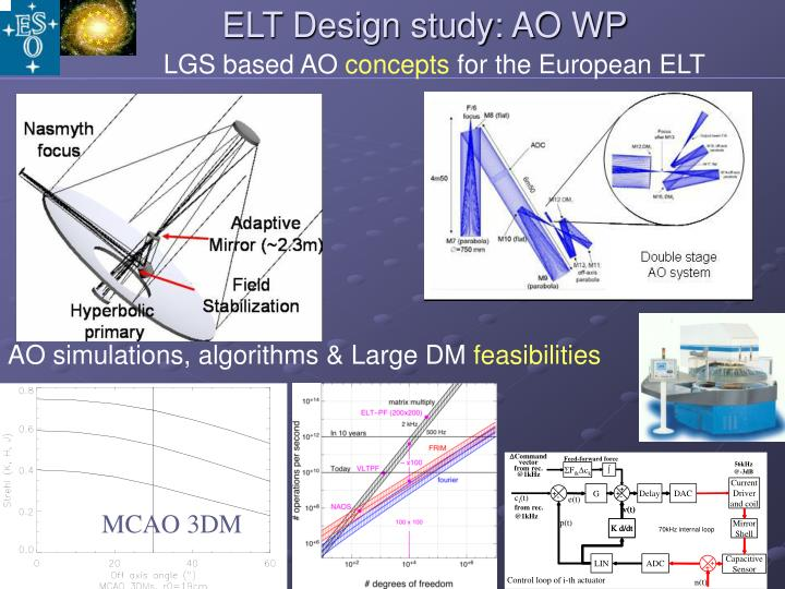 ELT Design study: AO WP