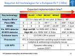 required ao technologies for a european elt 42m