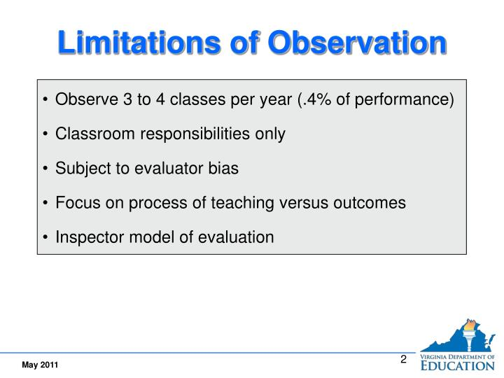 Limitations of observation