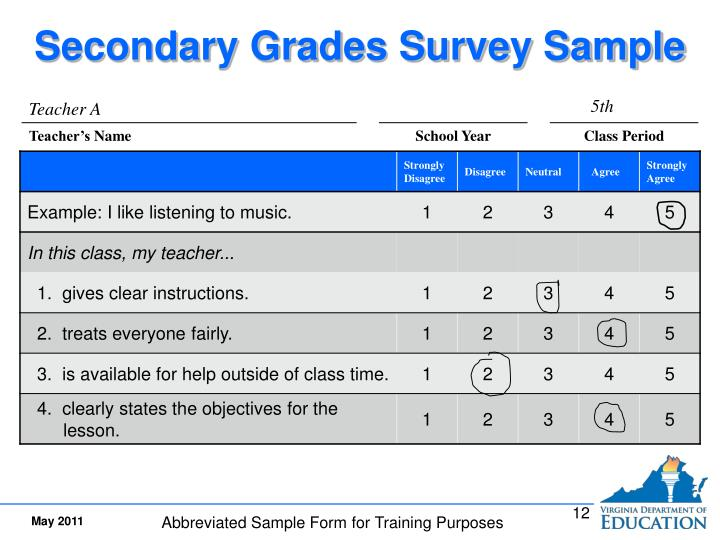Secondary Grades Survey Sample