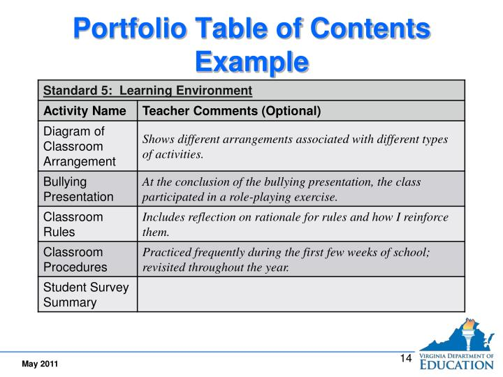 Portfolio Table of Contents Example