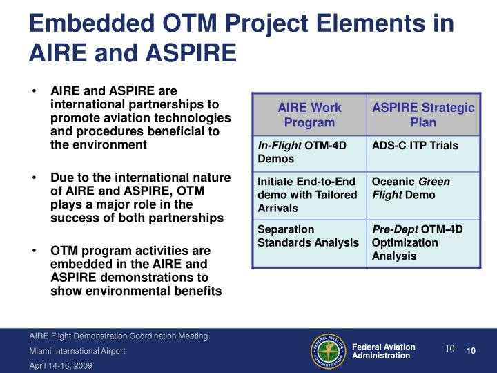 Embedded OTM Project Elements in AIRE and ASPIRE