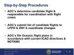 step by step procedures