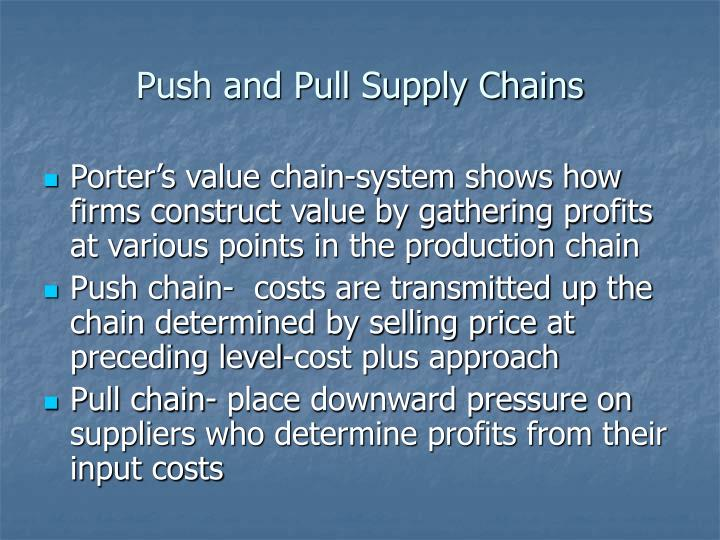 Push and Pull Supply Chains