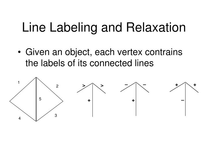 Line Labeling and Relaxation