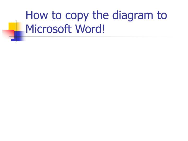 How to copy the diagram to Microsoft Word!