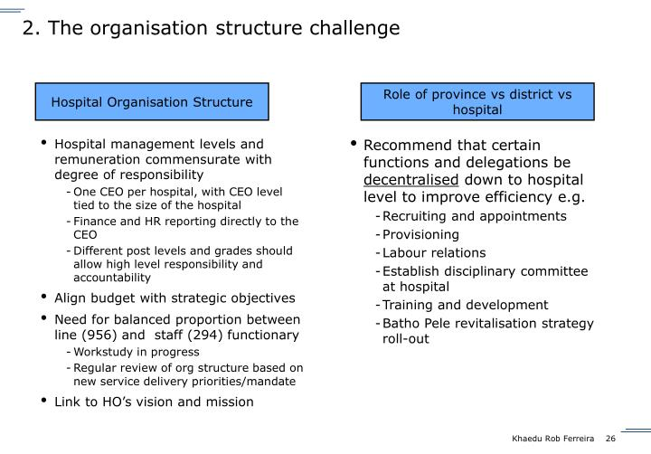 2. The organisation structure challenge