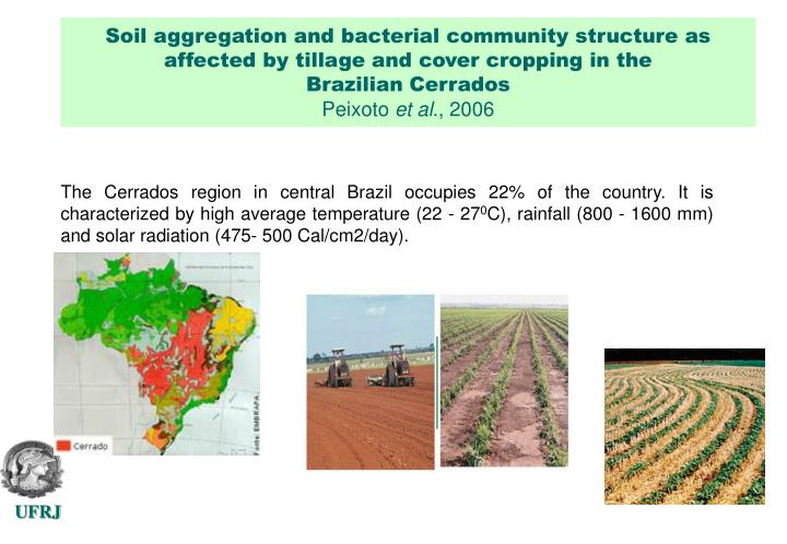 Soil aggregation and bacterial community structure as
