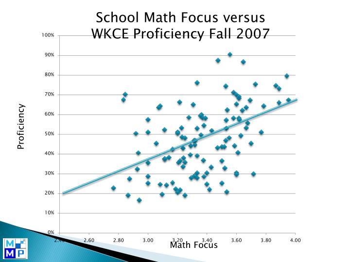 School Math Focus versus