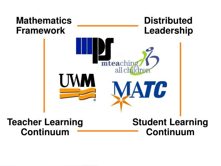 Mathematics Framework