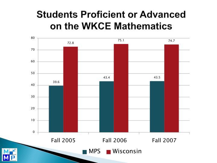 Students Proficient or Advanced