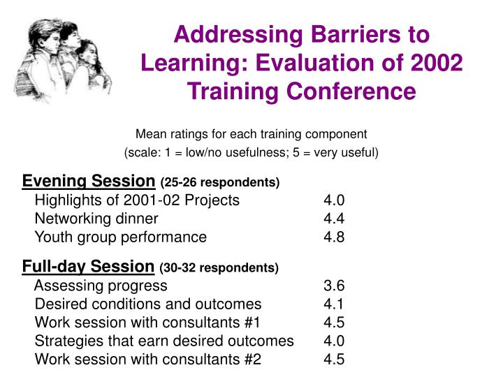 Addressing Barriers to Learning: Evaluation of 2002 Training Conference
