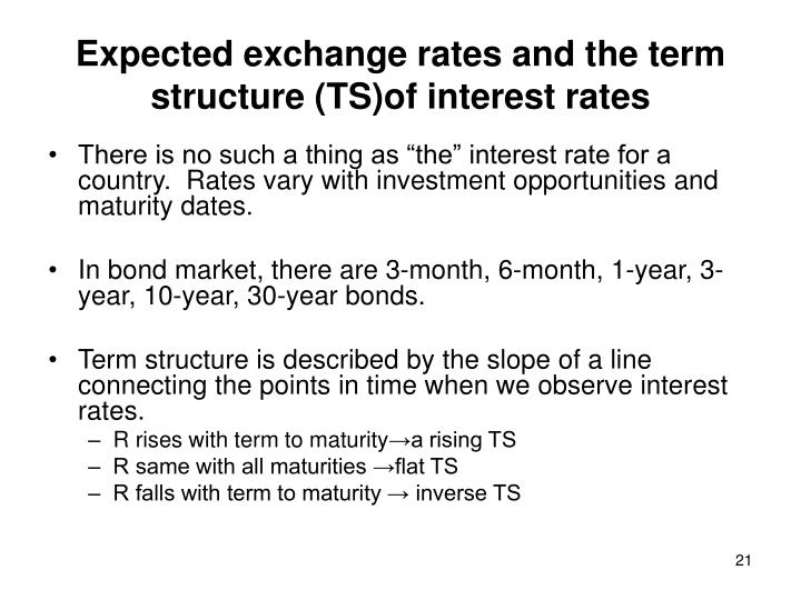 Expected exchange rates and the term structure (TS)of interest rates