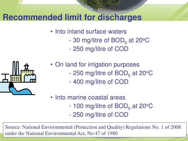 Recommended limit for discharges