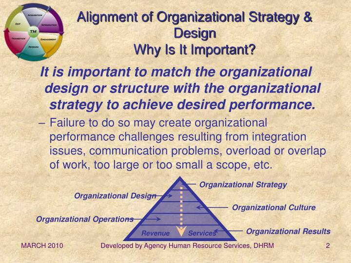 Alignment of organizational strategy design why is it important