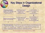key steps in organizational design