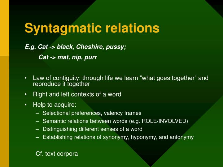 Syntagmatic relations