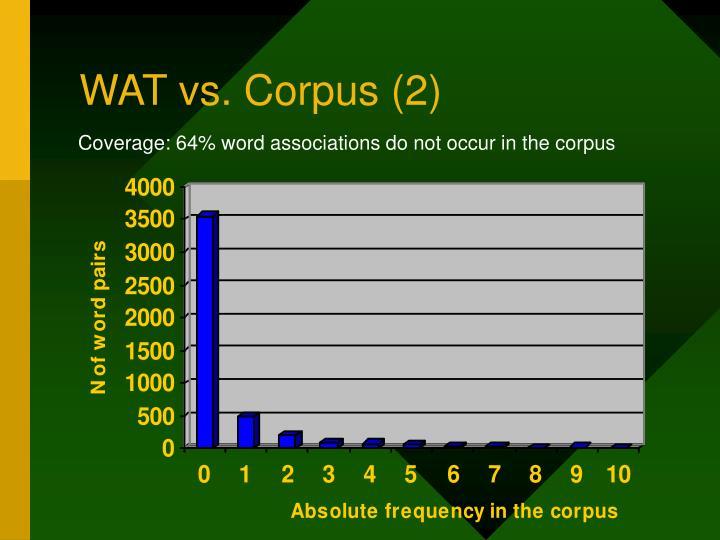 WAT vs. Corpus (2)