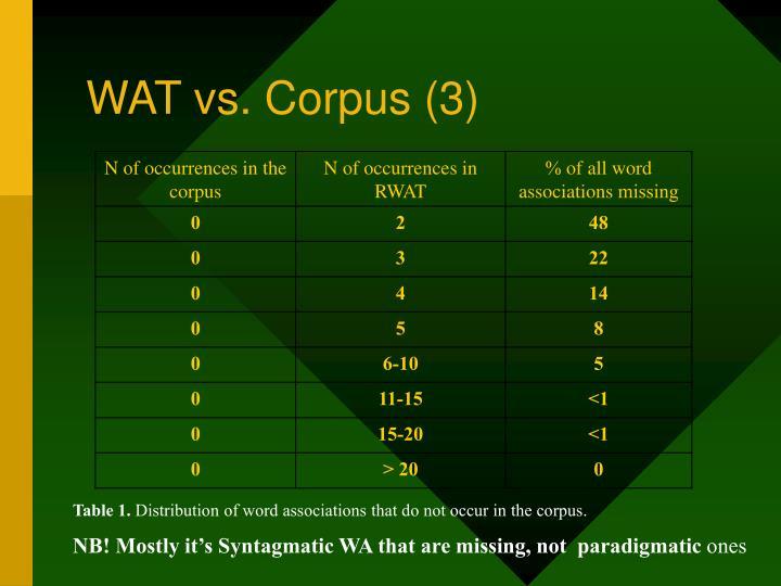 WAT vs. Corpus (3)