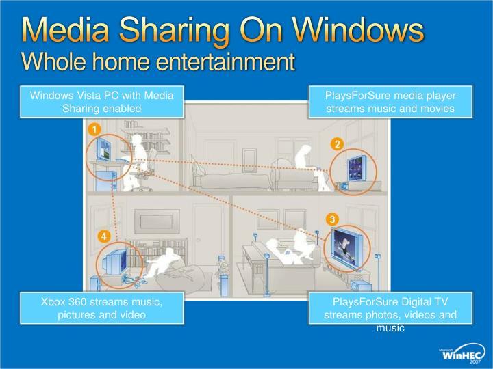 Media Sharing On Windows