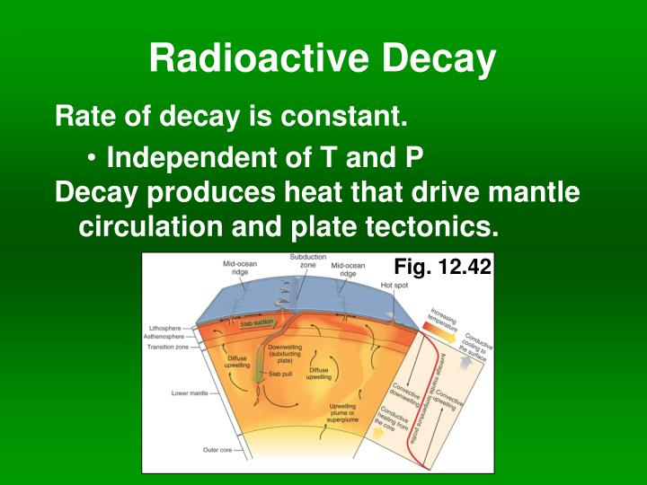 What is radioactive hookup based on
