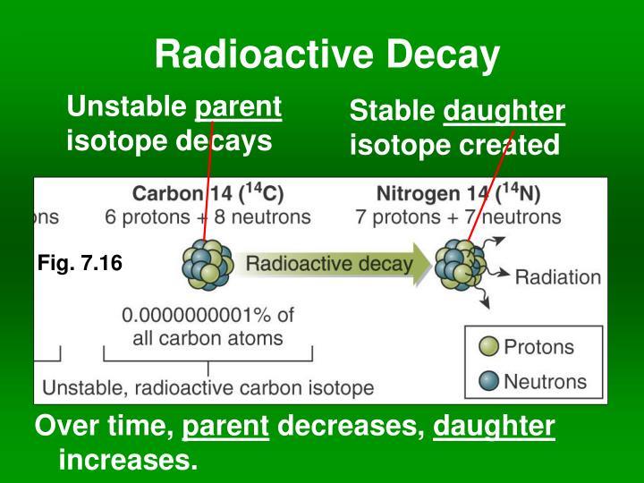 Radioactive dating powerpoint presentation
