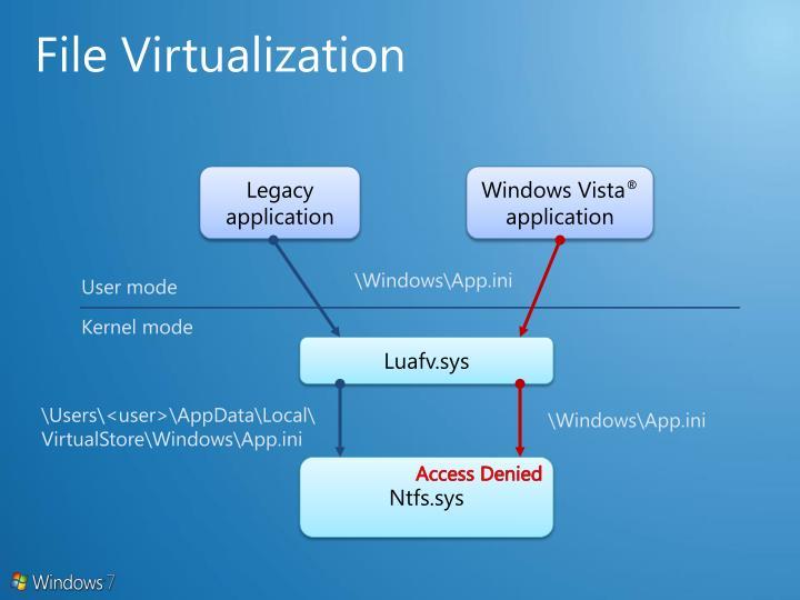 File Virtualization
