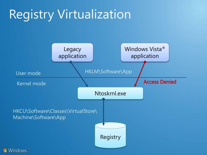 Registry Virtualization