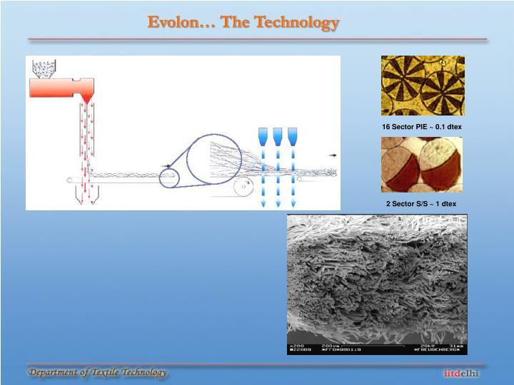 Evolon… The Technology