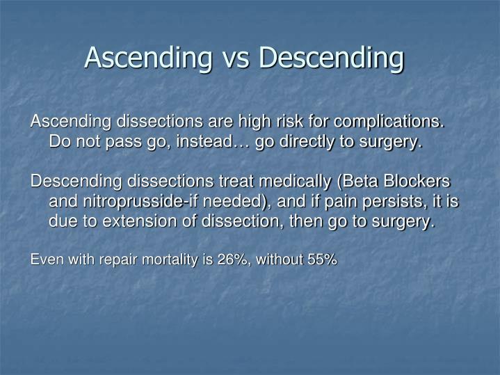 Ascending vs Descending