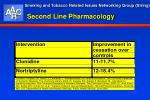 second line pharmacology1