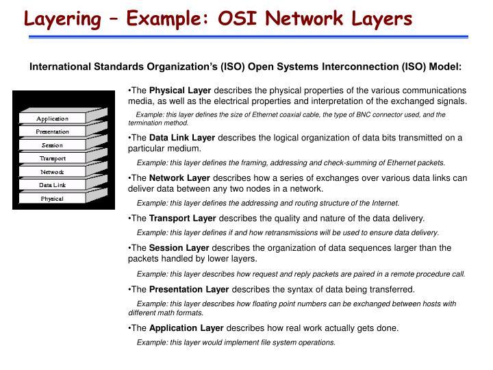 Layering – Example: OSI Network Layers