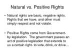 natural vs positive rights