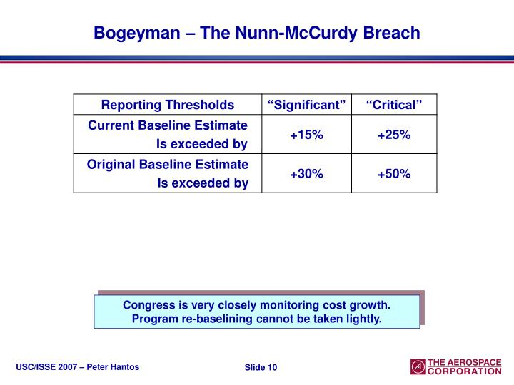 Bogeyman – The Nunn-McCurdy Breach