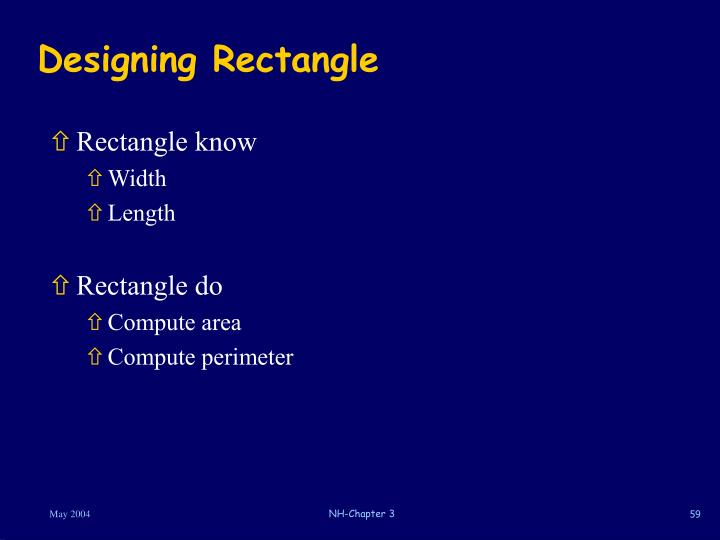 Designing Rectangle