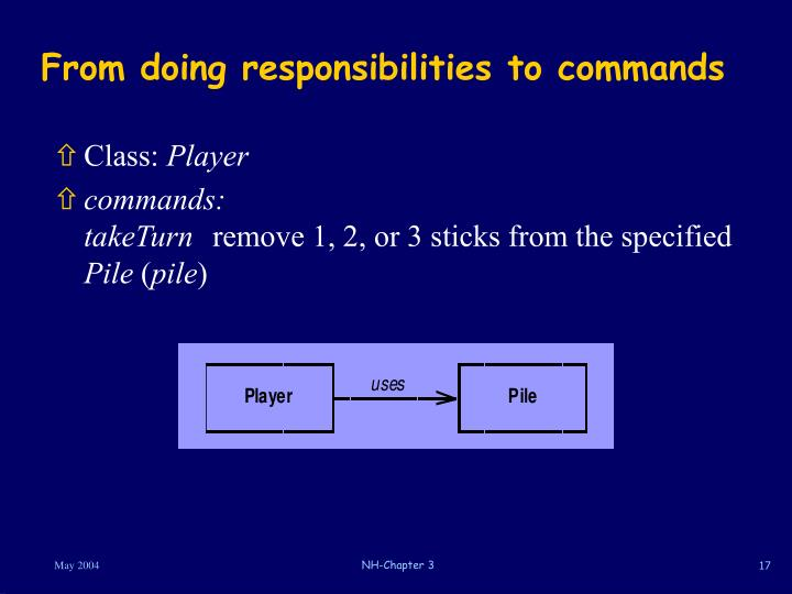 From doing responsibilities to commands
