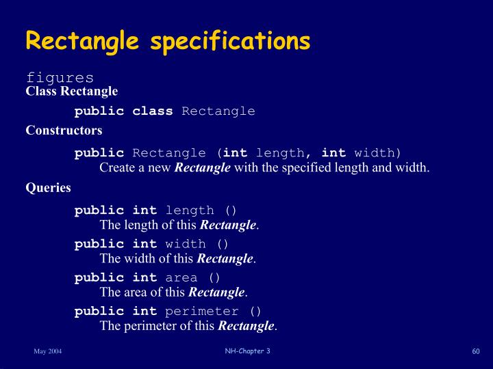 Rectangle specifications