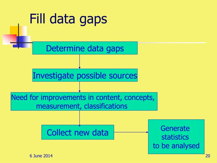 Fill data gaps