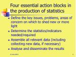 four essential action blocks in the production of statistics
