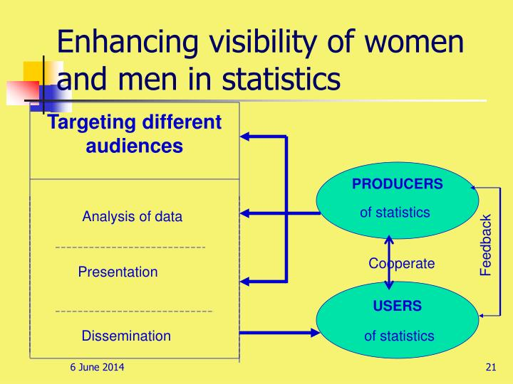Enhancing visibility of women and men in statistics