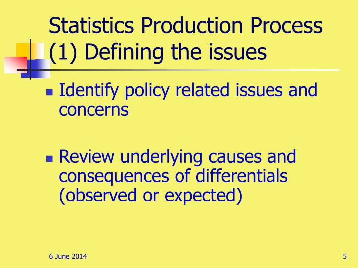 Statistics Production Process (1) Defining the issues