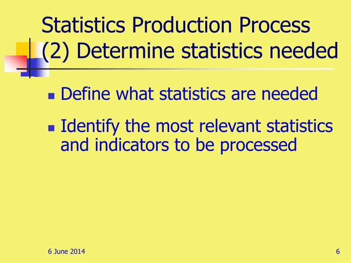 Statistics Production Process (2) Determine statistics needed