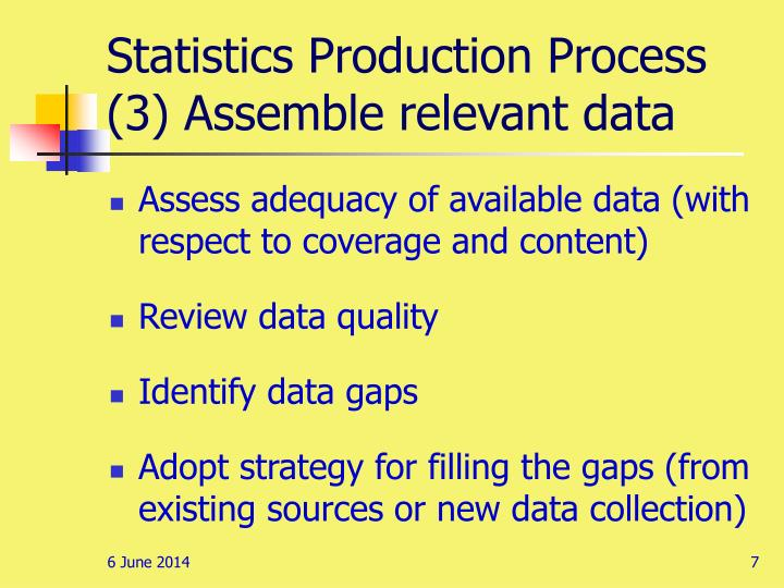 Statistics Production Process (3) Assemble relevant data