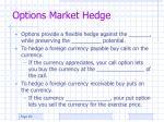 options market hedge