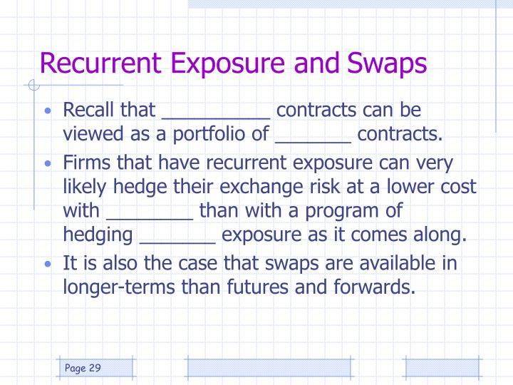 Recurrent Exposure andSwaps