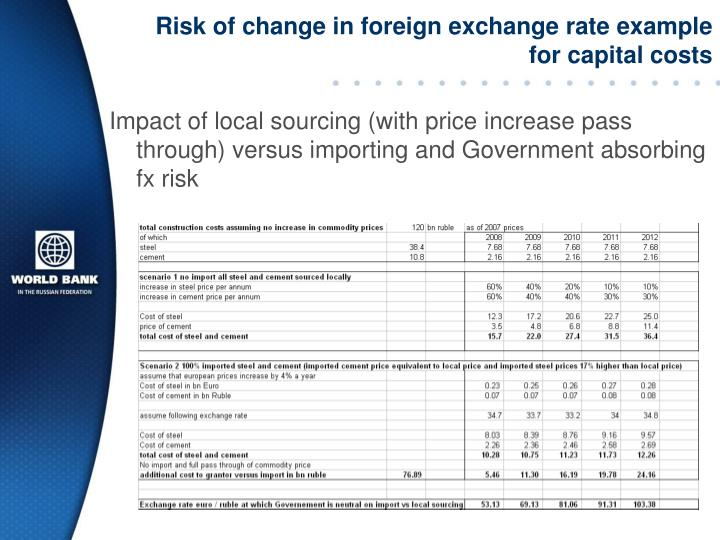Risk of change in foreign exchange rate example