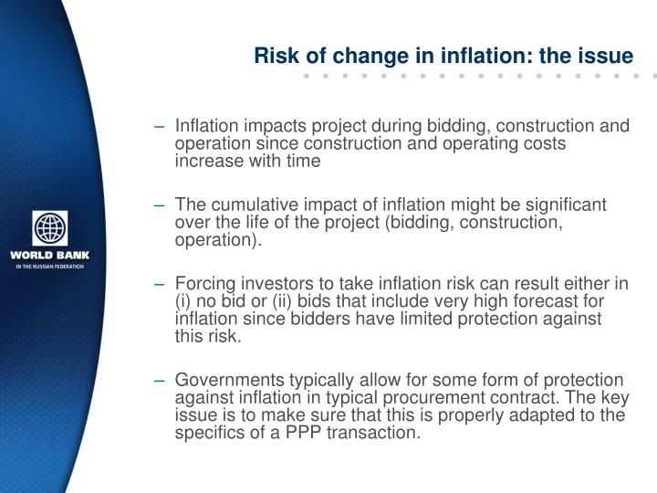 Risk of change in inflation: the issue