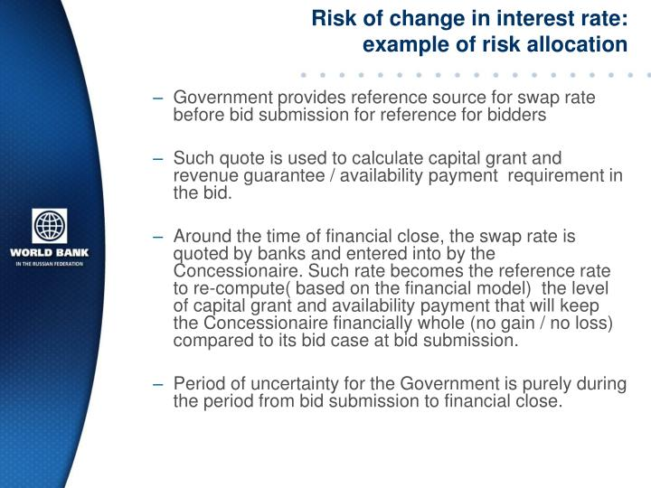 Risk of change in interest rate: