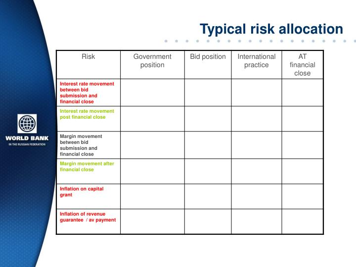 Typical risk allocation