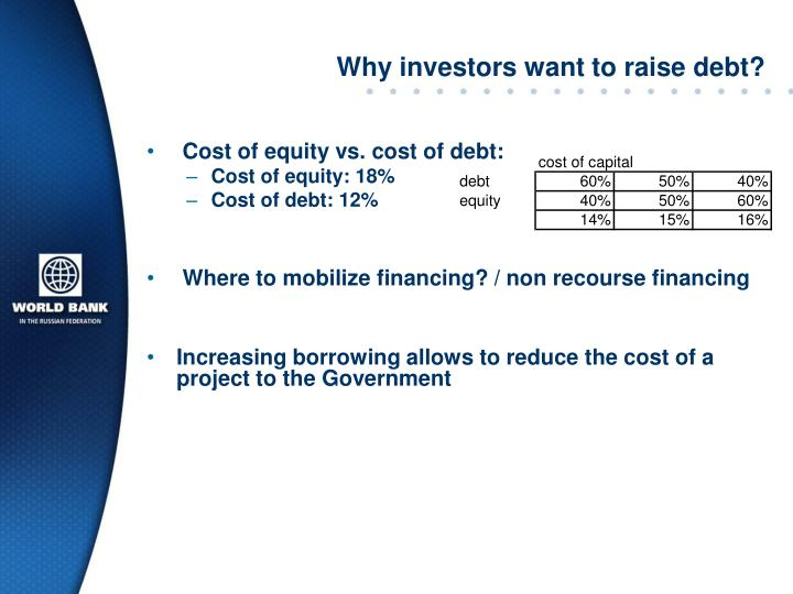 Why investors want to raise debt